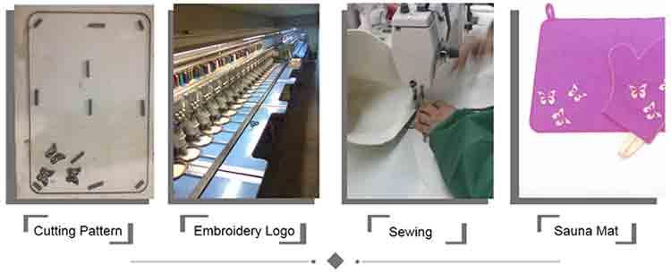 felt sauna mat production